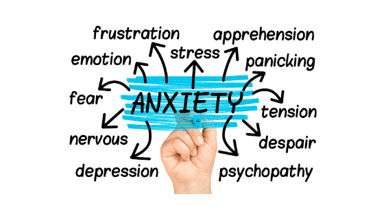 Spiderchart with issues that anxiety can cause - frustration, apprehension, stress, panic, tension, despair, depression