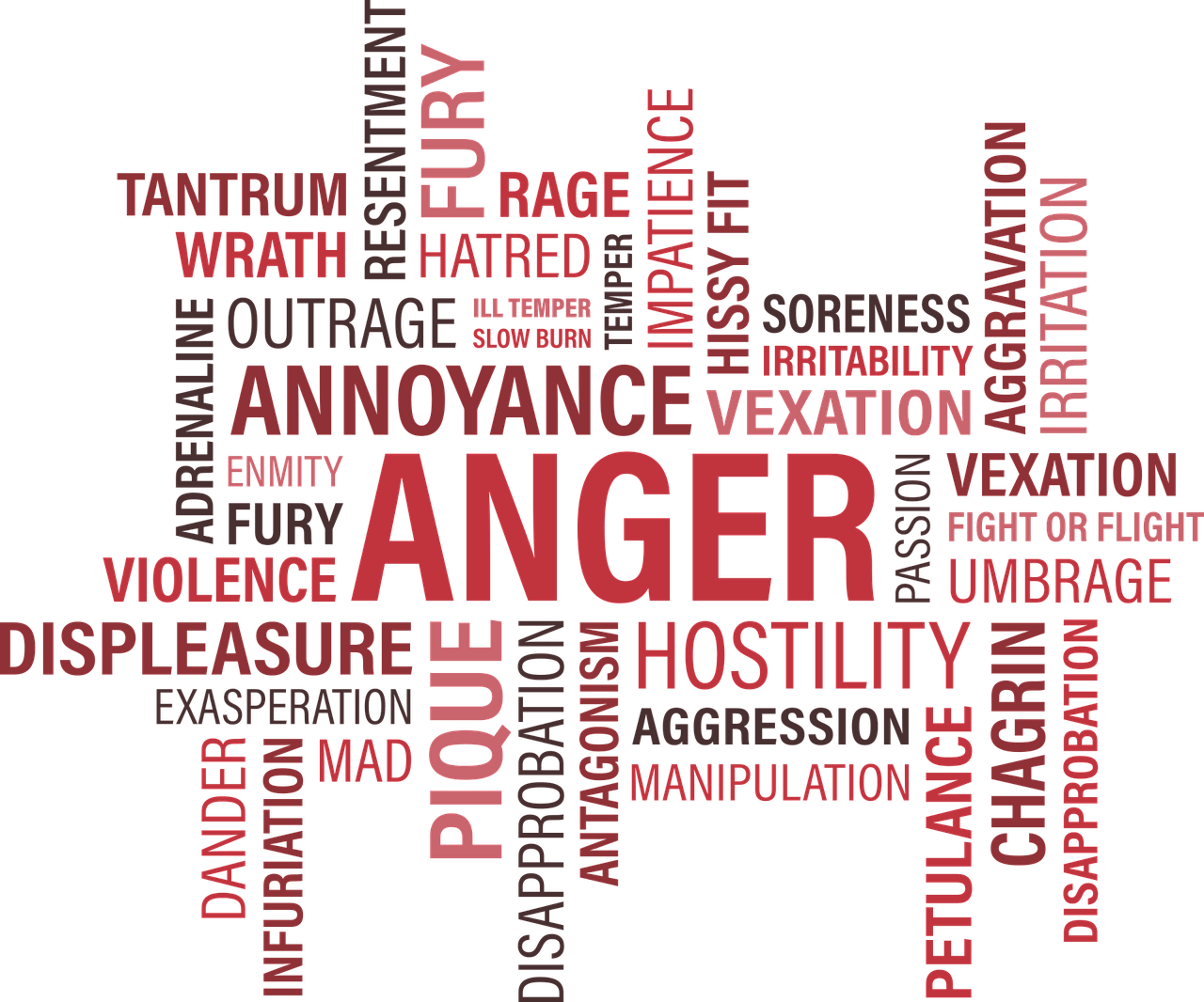 Tips to Manage Anger